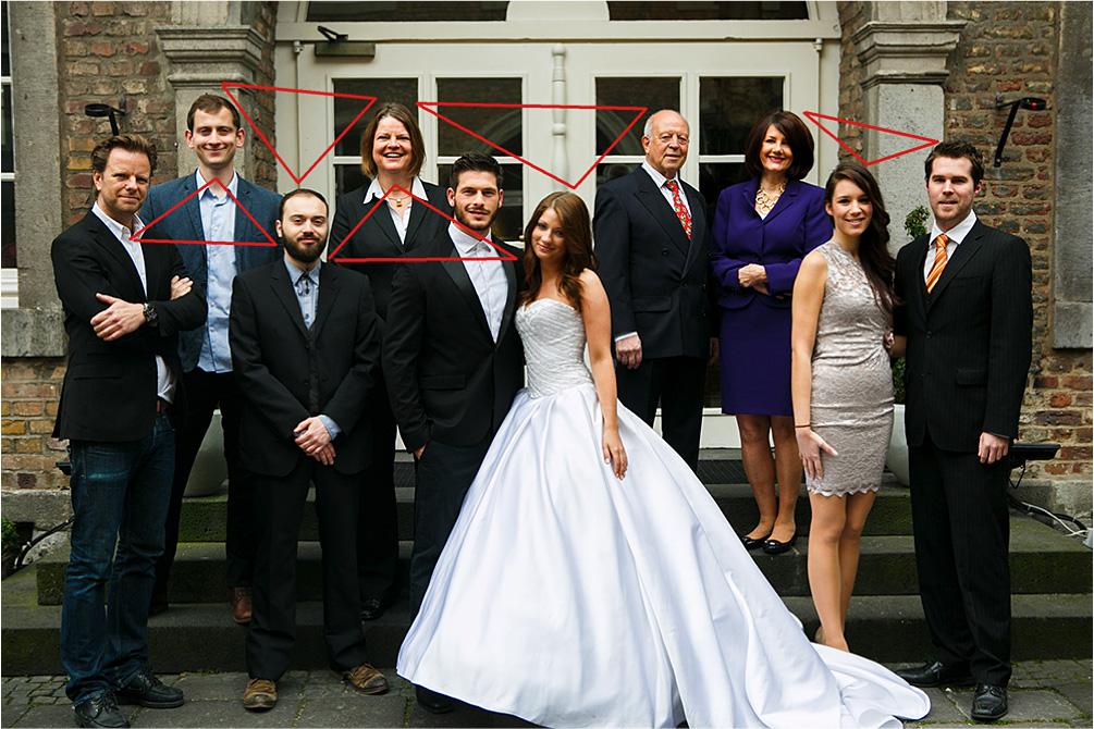 Familiengruppenfoto