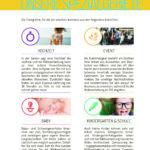 ProImageEditors Broschüre Seite 4